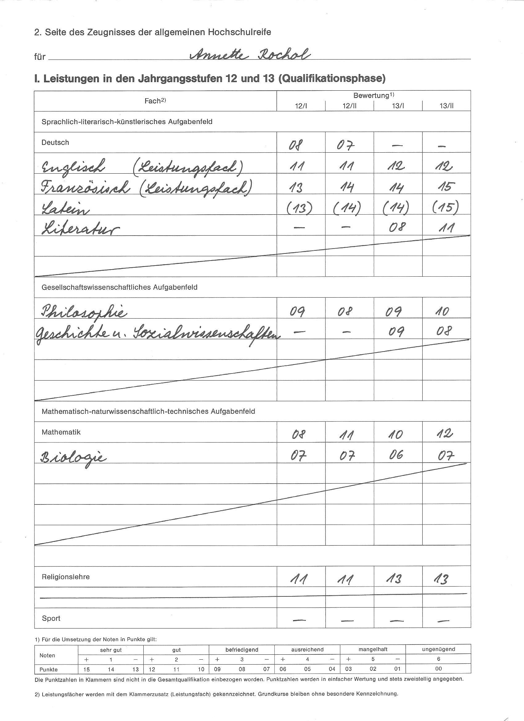 1987 → Abitur a