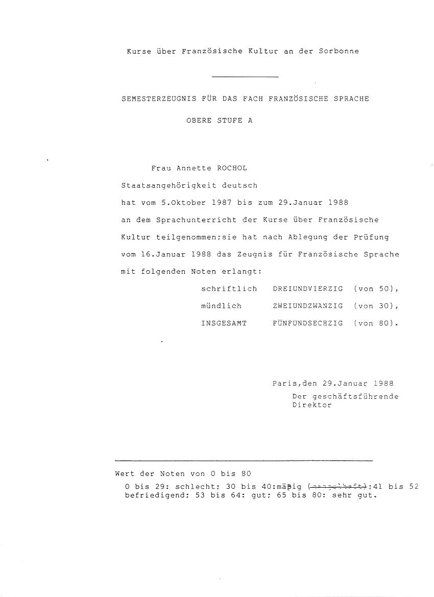 1988 → certificat ...